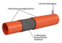 Нагреватель стеклопластиковый НСП L=1500 D=100 mm P= 3кВт